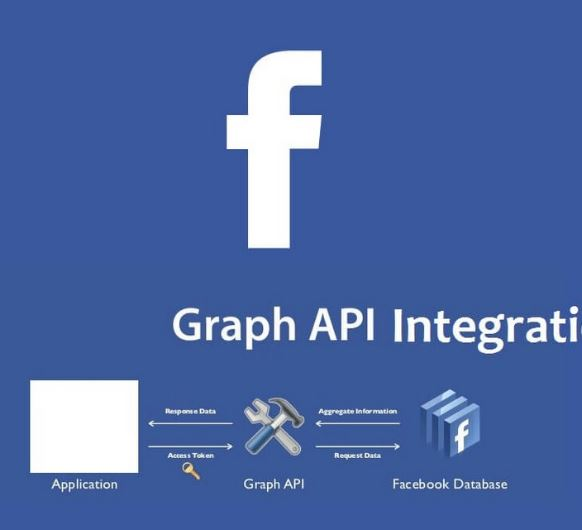 "FacebookAPI""JavaScriptClientLibrary""を公開"