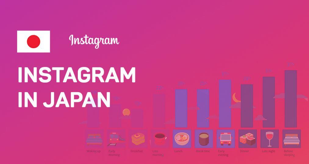 Instagram日本語版がリリース