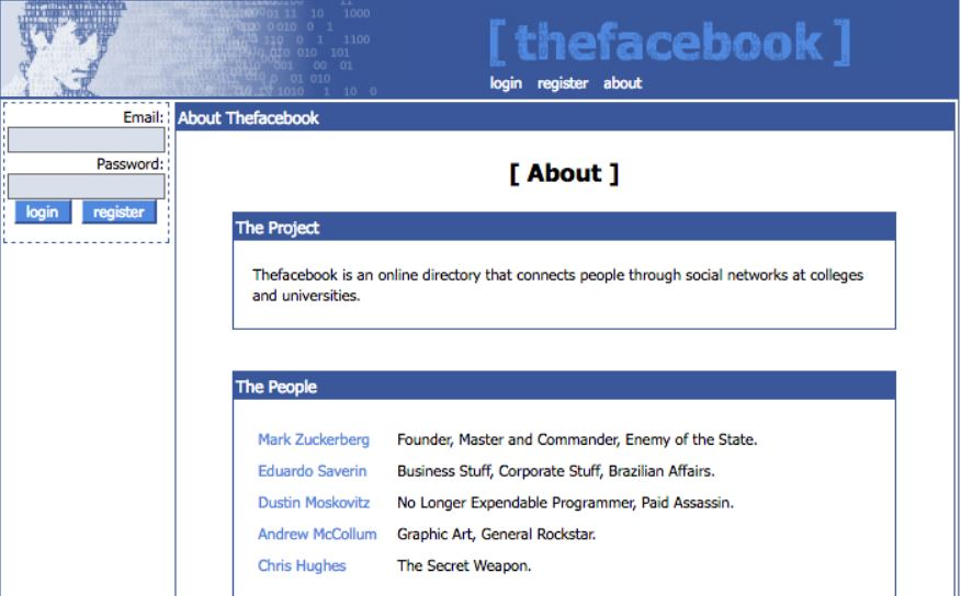 ザッカーバーグはハーバード大学の学生が交流を図るための、本人登録の「Thefacebook」サービスを開始
